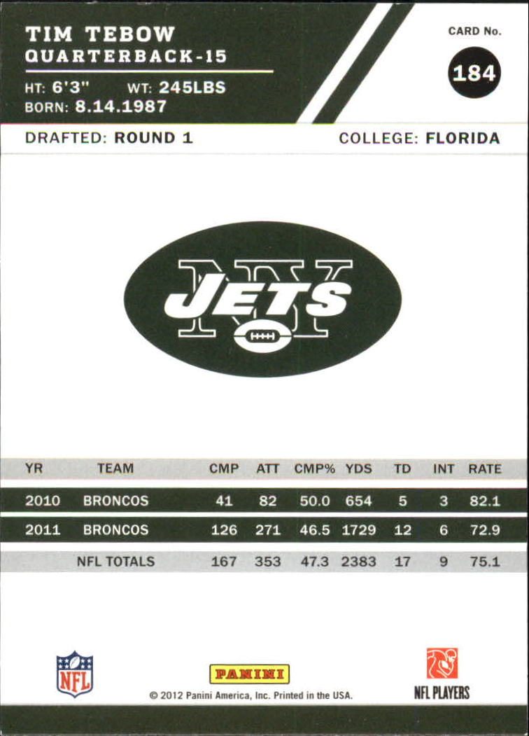 2012 Score Glossy #184 Tim Tebow back image