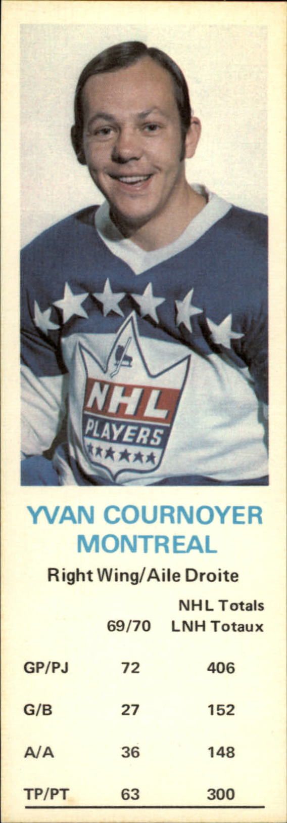 1970-71 Dad's Cookies #17 Yvan Cournoyer