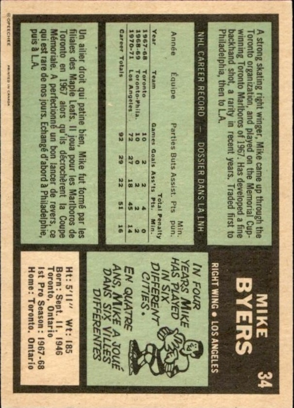 1971-72 O-Pee-Chee #34 Mike Byers back image
