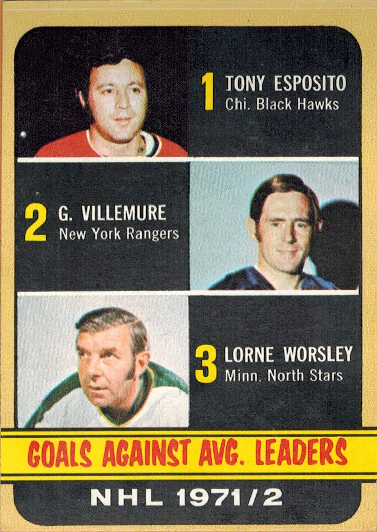 1972-73 Topps #64 Goals Against/Average Leaders/Tony Esposito/Gilles Villemure/Gump Worsley