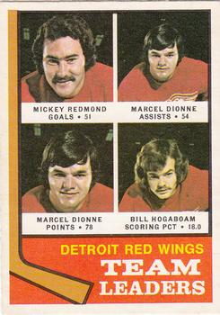 1974-75 O-Pee-Chee #84 Red Wings Leaders/Mickey Redmond/Marcel Dionne/Marcel Dionne/Bill Hogaboam