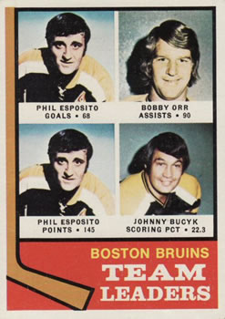 1974-75 Topps #28 Bruins Leaders/Phil Esposito/Bobby Orr/Johnny Bucyk