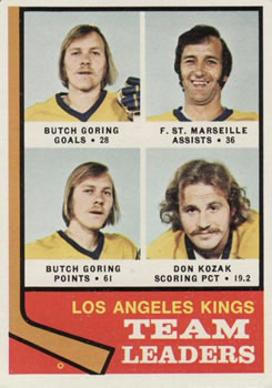 1974-75 Topps #98 Kings Leaders/Butch Goring/Frank St.Marseille/Don Kozak