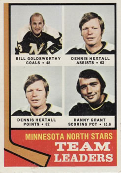 1974-75 Topps #112 North Stars/Leaders/Bill Goldsworthy/Dennis Hextall/Danny Grant