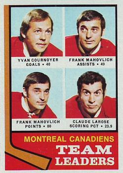 1974-75 Topps #124 Canadiens Leaders/Yvan Cournoyer/Frank Mahovlich/Claude Larose