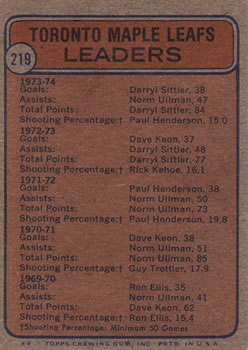 1974-75 Topps #219 Maple Leaf Leaders/Darryl Sittler/Norm Ullman/Paul Henderson/Denis Dupere back image