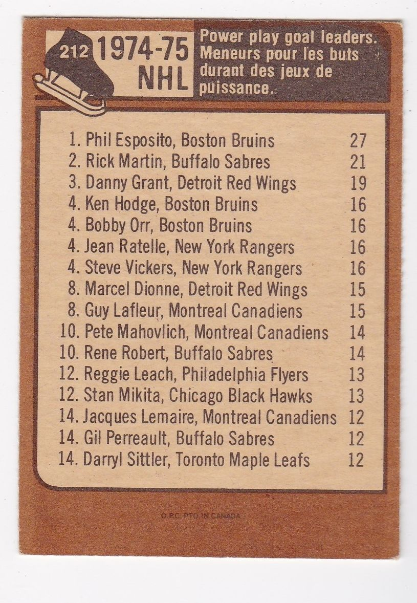 1975-76 O-Pee-Chee #212 Power Play/Goal Leaders/Phil Esposito/Richard Martin/Danny Grant