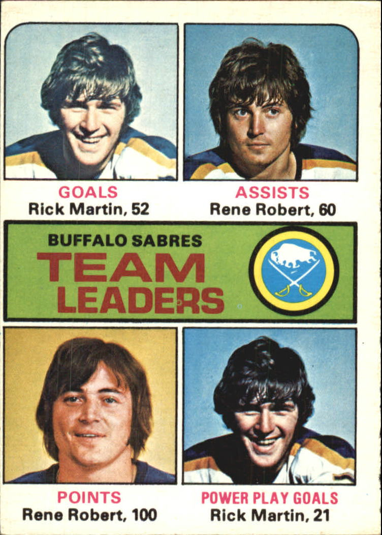 1975-76 O-Pee-Chee #315 Sabres Leaders/Richard Martin/Rene Robert