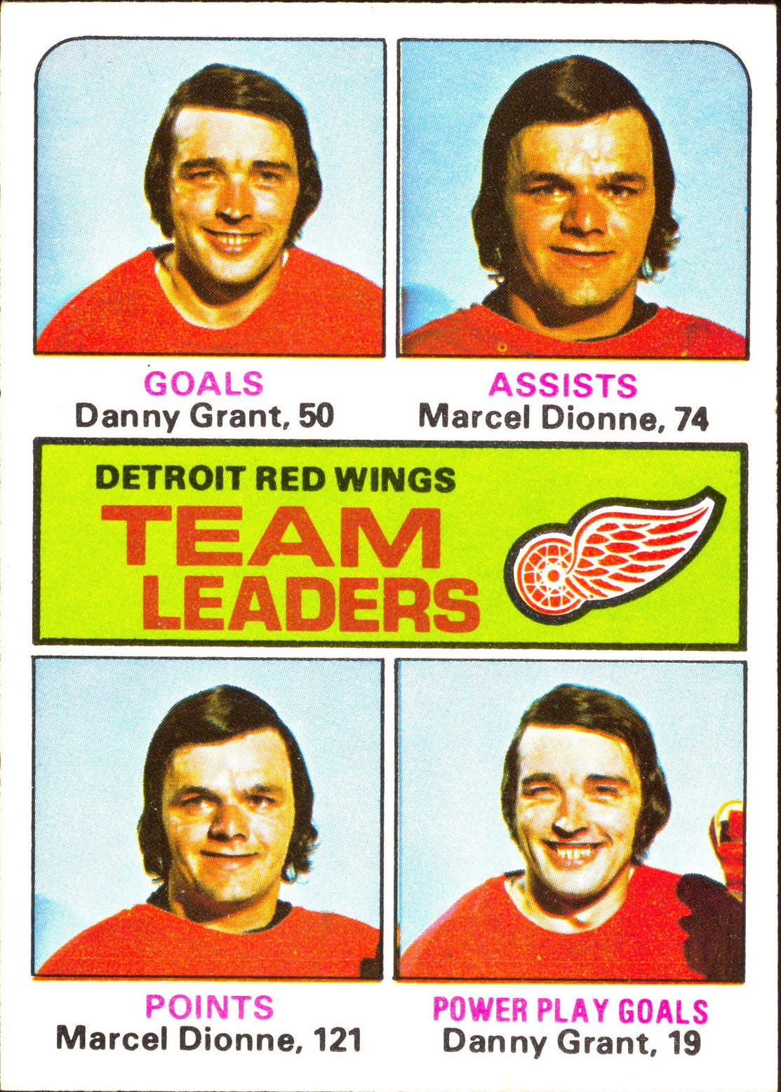 1975-76 O-Pee-Chee #318 Red Wings Leaders/Danny Grant/Marcel Dionne