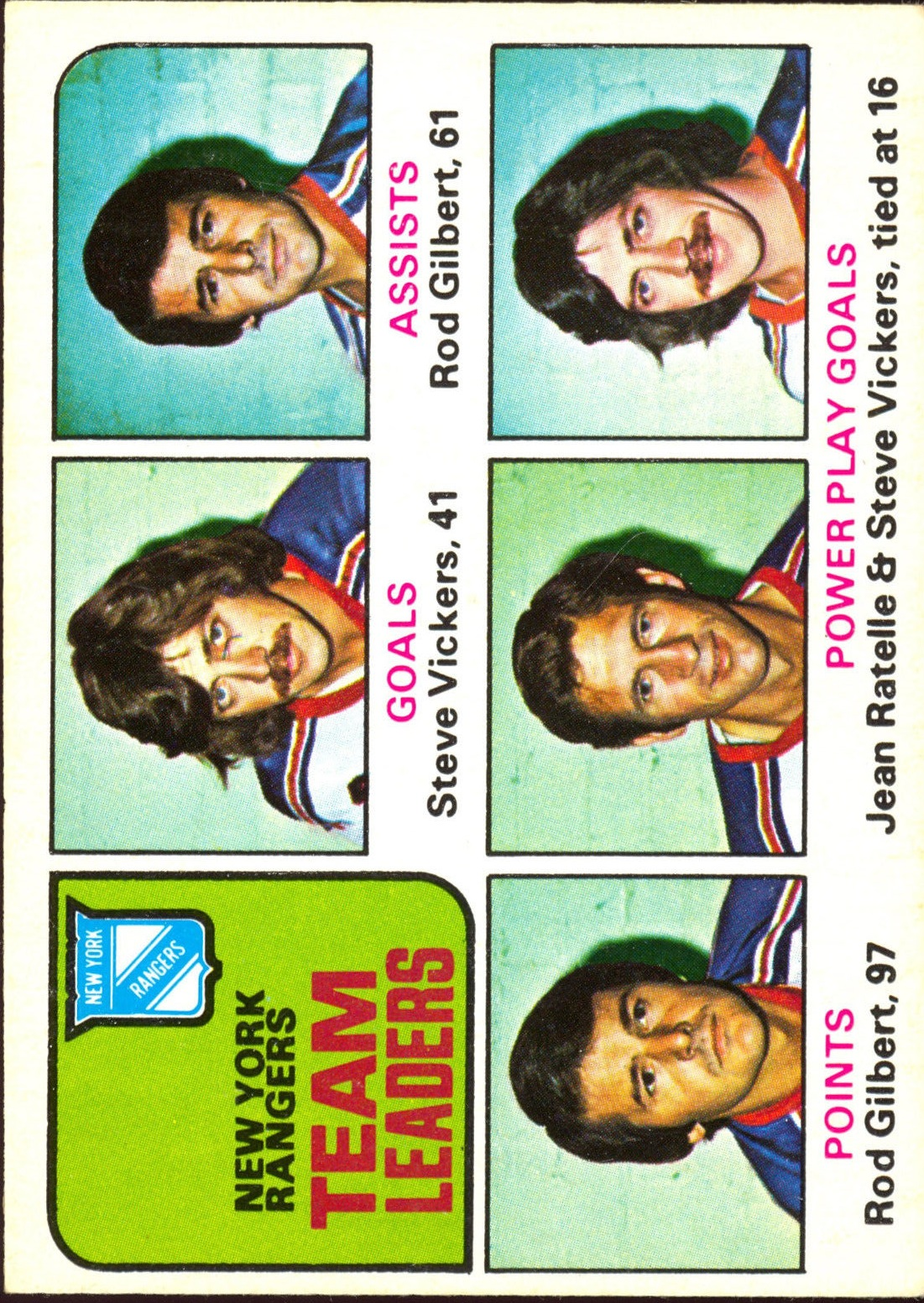 1975-76 O-Pee-Chee #324 Rangers Leaders/Steve Vickers/Rod Gilbert/Jean Ratelle