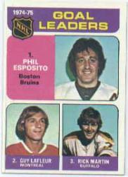 1975-76 Topps #208 Goals Leaders/Phil Esposito/Guy Lafleur/Richard Martin