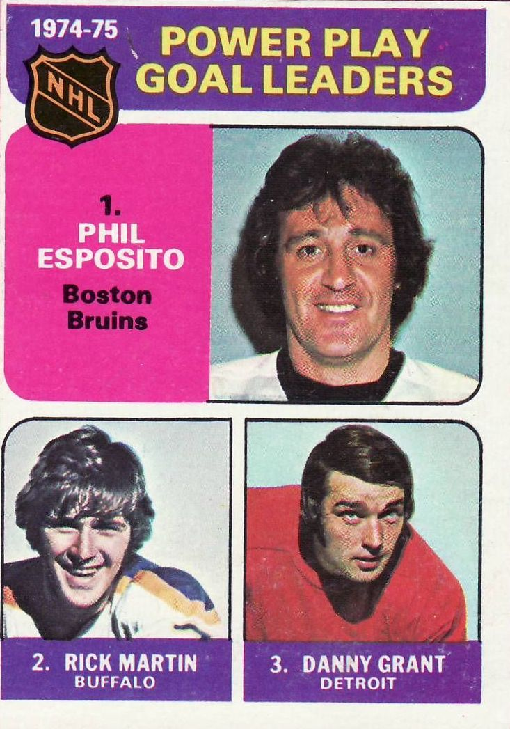 1975-76 Topps #212 Power Play/Goal Leaders/Phil Esposito/Richard Martin/Danny Grant