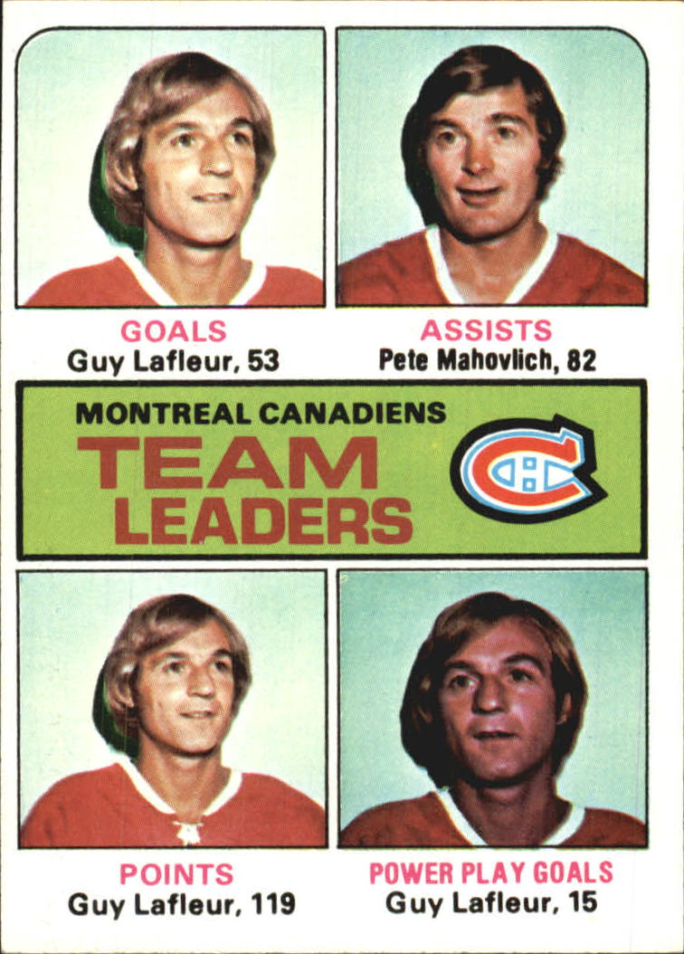 1975-76 Topps #322 Canadiens Leaders/Guy Lafleur/Pete Mahovlich/Guy Lafleur/Guy Lafleur