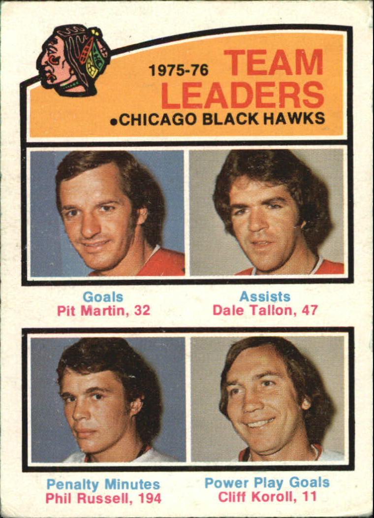 1976-77 O-Pee-Chee #382 Blackhawks Leaders/Pit Martin/Dale Tallon/Phil Russell/Cliff Koroll