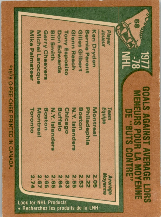1978-79 O-Pee-Chee #68 Goals Against/Average Leaders/Ken Dryden/Bernie Parent/Gilles Gilbert