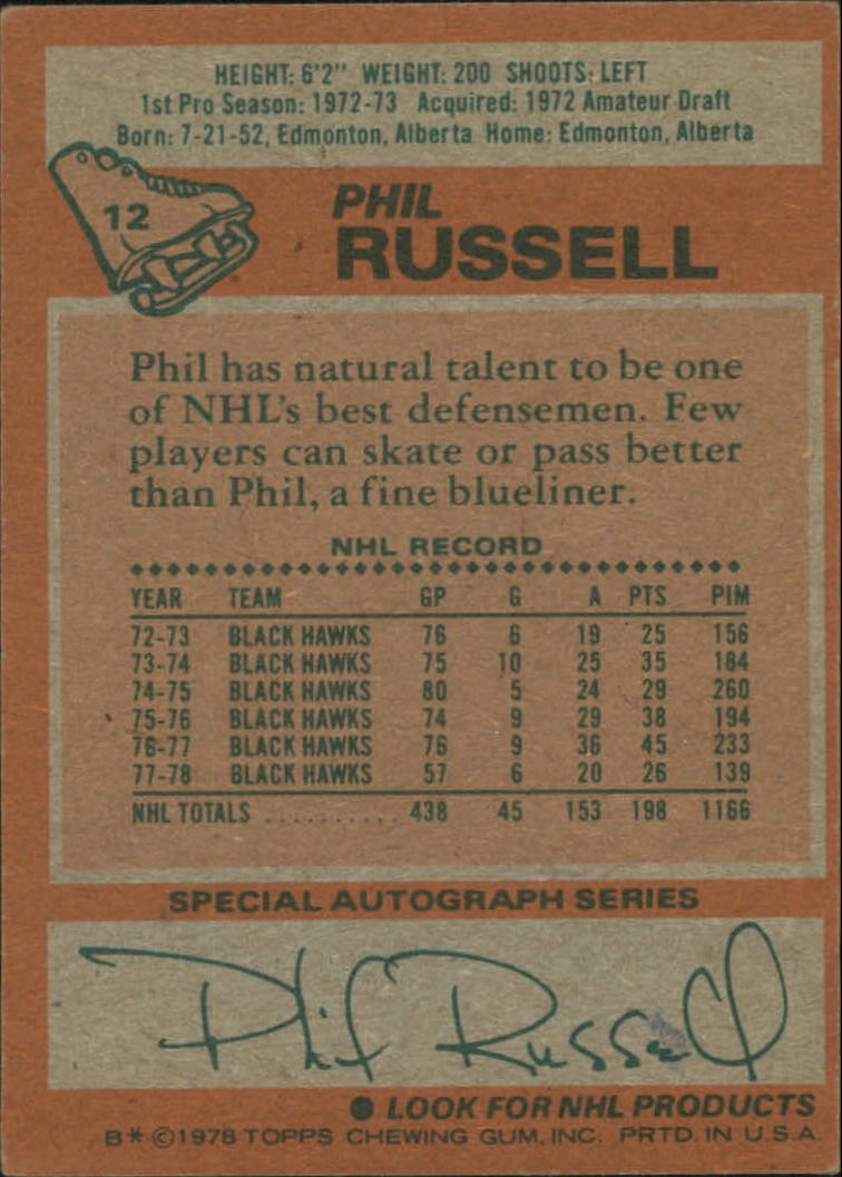 1978-79 Topps #12 Phil Russell