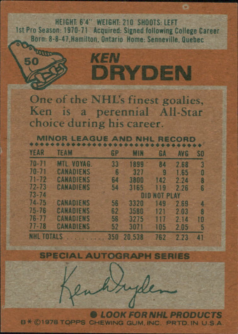 1978-79 Topps #50 Ken Dryden AS1 back image