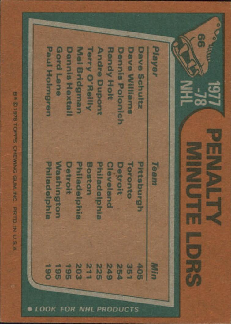 1978-79 Topps #66 Penalty Minutes/Leaders/Dave Schultz/Tiger Williams/Dennis Polonich back image