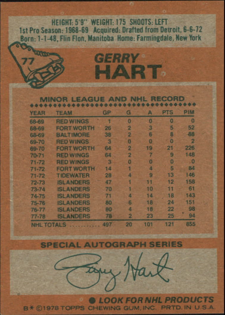 1978-79 Topps #77 Gerry Hart back image