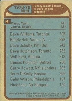 1979-80 O-Pee-Chee #4 Penalty Minute/Leaders/Tiger Williams/Randy Holt/Dave Schultz