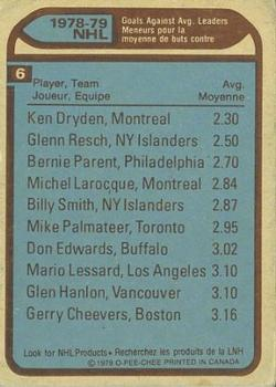 1979-80 O-Pee-Chee #6 Goals Against/Average Leaders/Ken Dryden/Glenn Resch/Bernie Parent