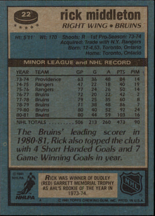 1981-82 Topps #22 Rick Middleton back image