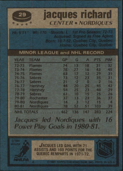 1981-82 Topps #29 Jacques Richard