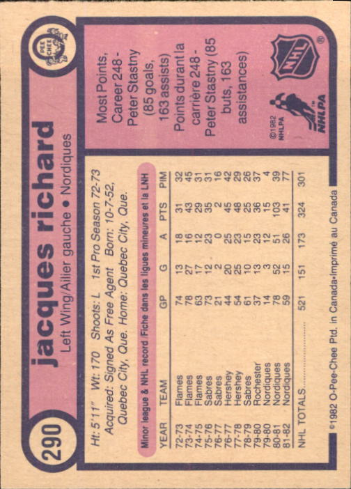 1982-83 O-Pee-Chee #290 Jacques Richard