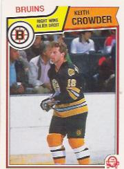 1983-84 O-Pee-Chee #47 Keith Crowder