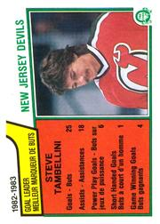 1983-84 O-Pee-Chee #223 Steve Tambellini TL