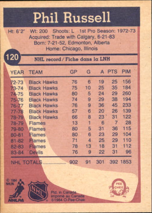 1984-85 O-Pee-Chee #120 Phil Russell back image
