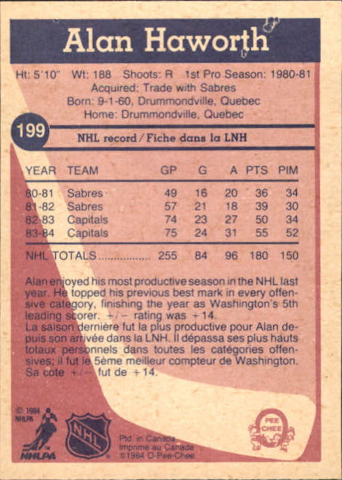 1984-85 O-Pee-Chee #199 Alan Haworth RC