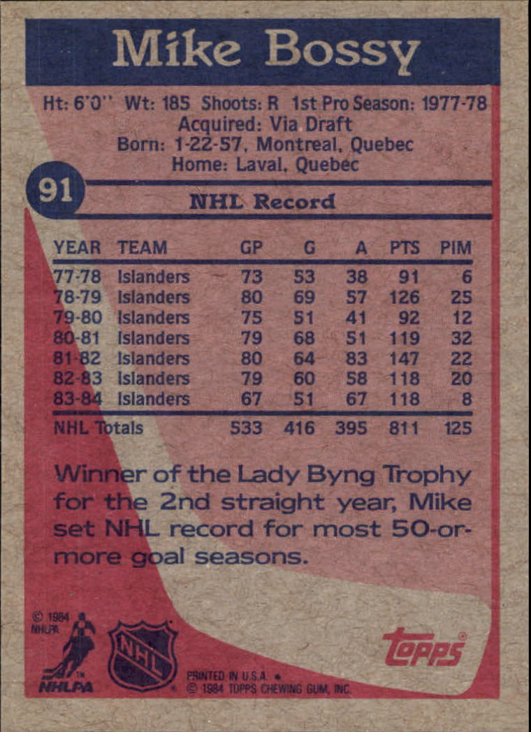 1984-85 Topps #91 Mike Bossy back image