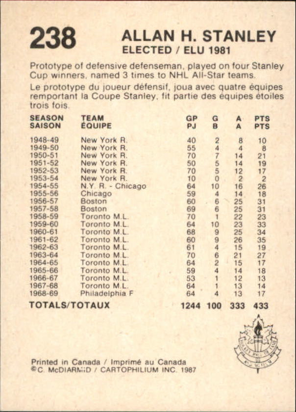 1985-87 Hall of Fame #238 Allan Stanley back image