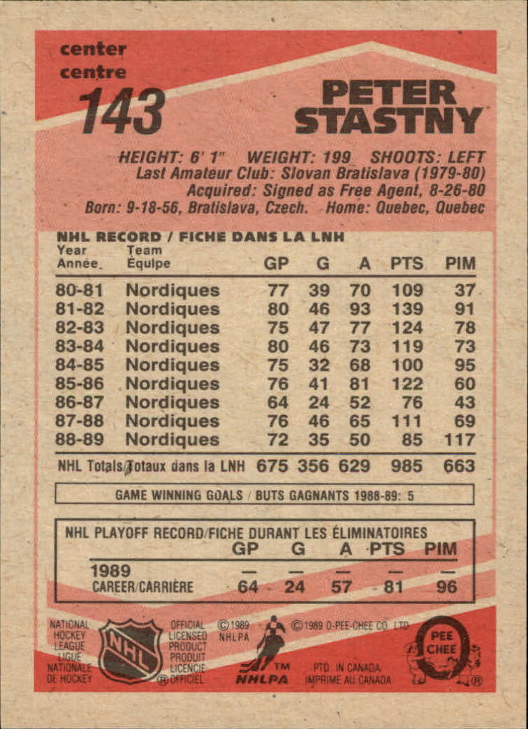 1989-90 O-Pee-Chee #143 Peter Stastny back image