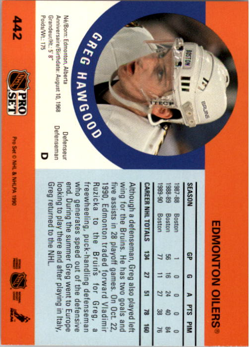 1990-91 Pro Set #442 Greg Hawgood back image
