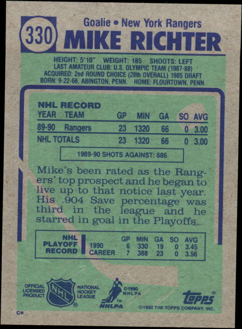 1990-91 Topps #330 Mike Richter RC back image