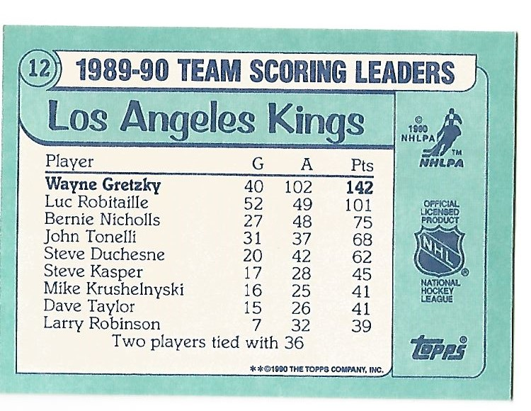 1990-91 Topps Team Scoring Leaders #12 Wayne Gretzky back image