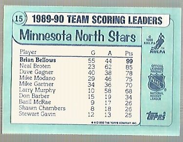 1990-91 Topps Team Scoring Leaders #15 Brian Bellows back image