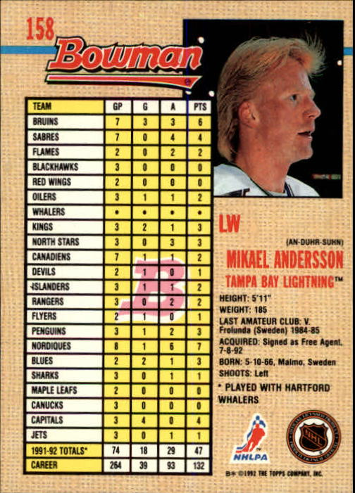 1992-93 Bowman #158 Mikael Andersson back image