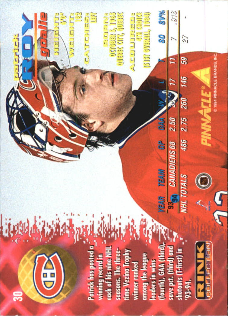 1994-95 Pinnacle Rink Collection #30 Patrick Roy back image
