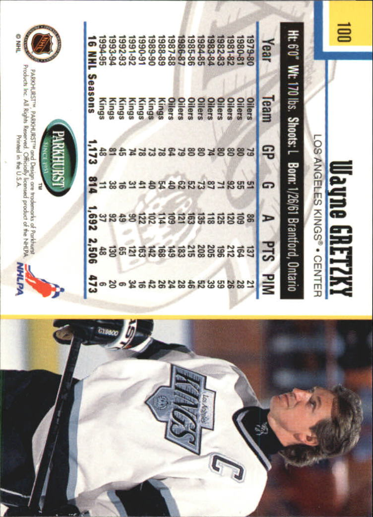1995-96 Parkhurst International #100 Wayne Gretzky back image