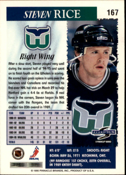 1995-96-Score-Hockey-Card-Pick-2-249