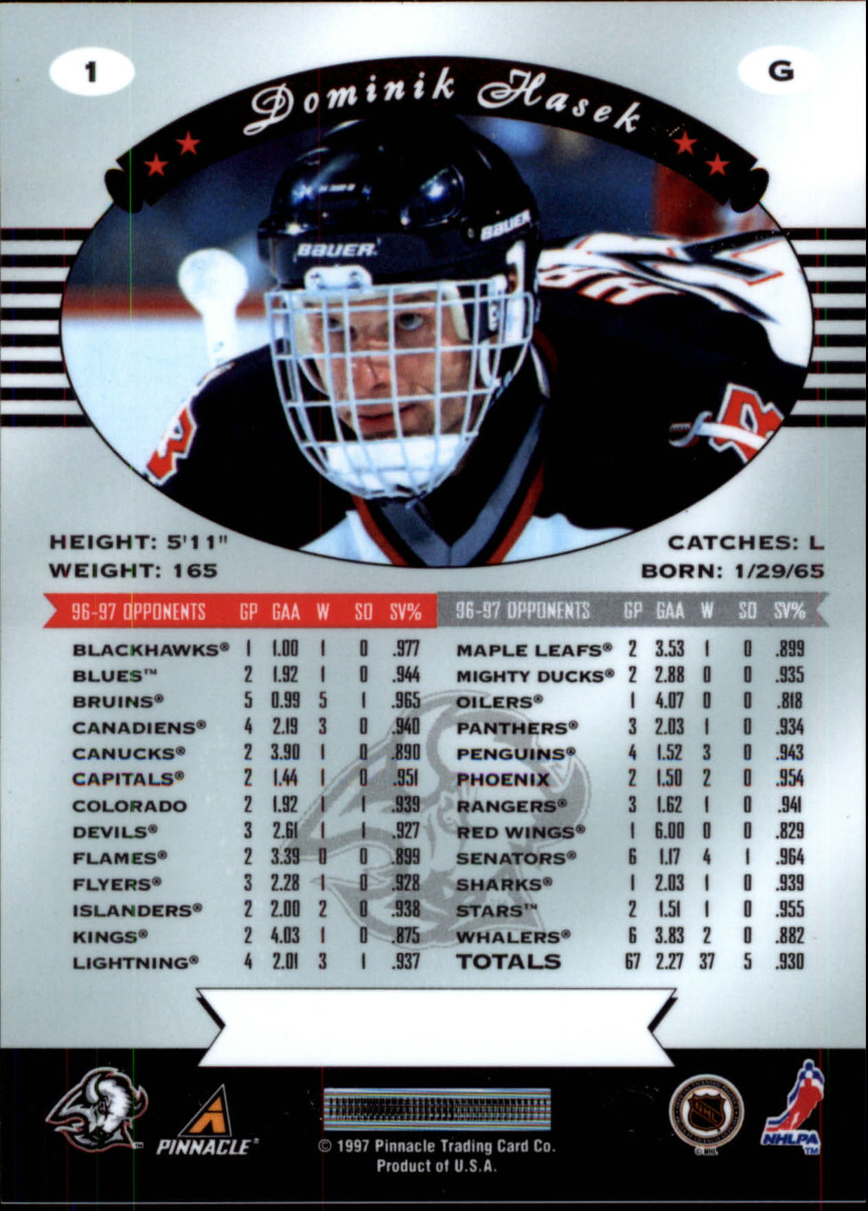 1997-98 Pinnacle Certified #1 Dominik Hasek back image