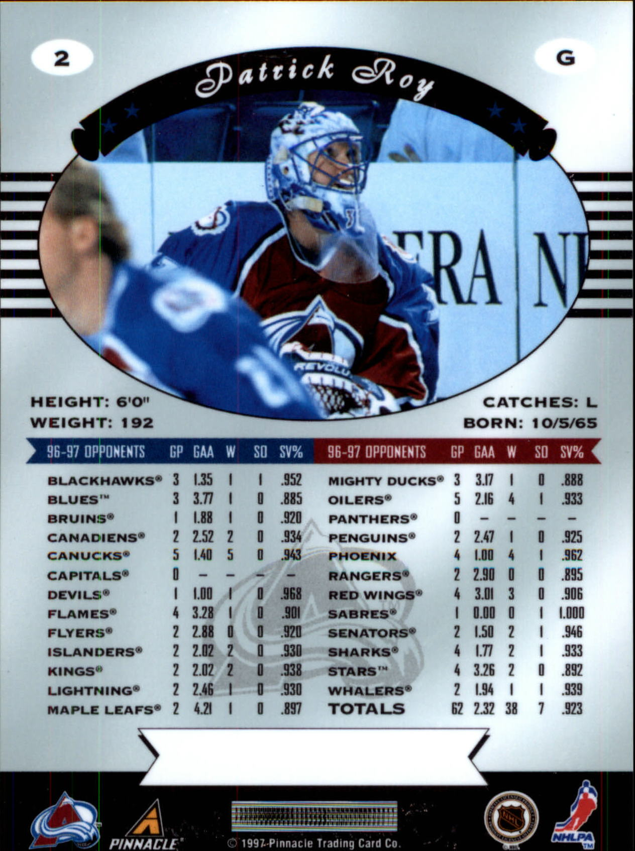 1997-98 Pinnacle Certified #2 Patrick Roy back image