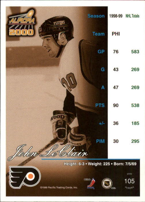 1999-00 Aurora #105 John LeClair back image