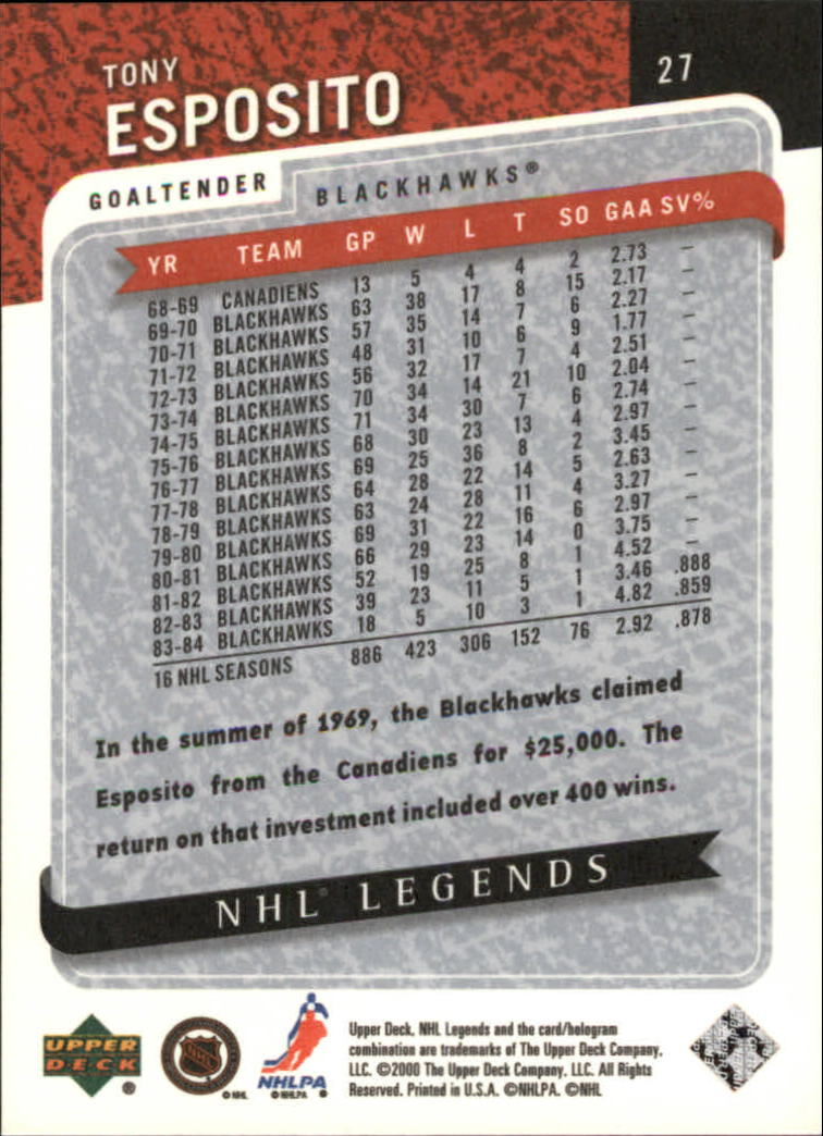 2000-01 Upper Deck Legends #27 Tony Esposito back image