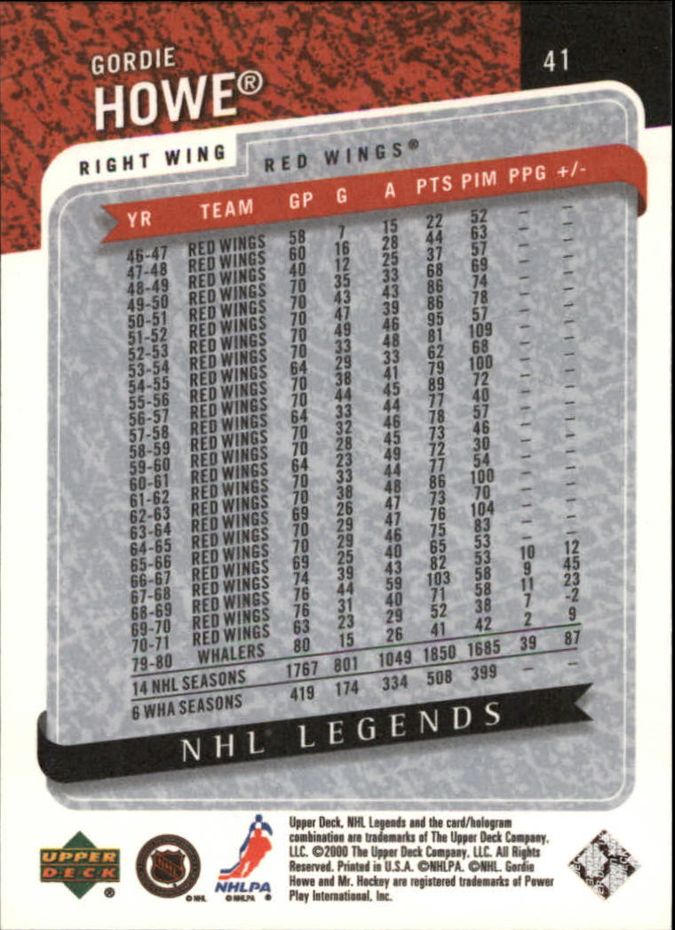 2000-01 Upper Deck Legends #41 Gordie Howe back image