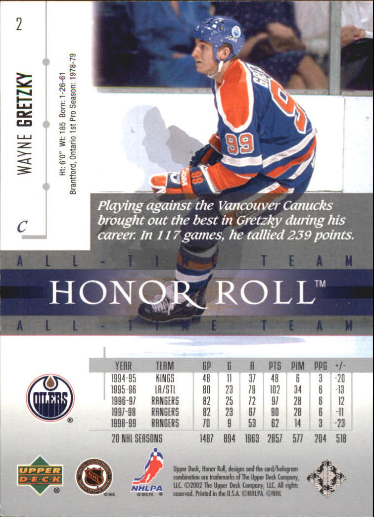 2001-02 Upper Deck Honor Roll #2 Wayne Gretzky back image