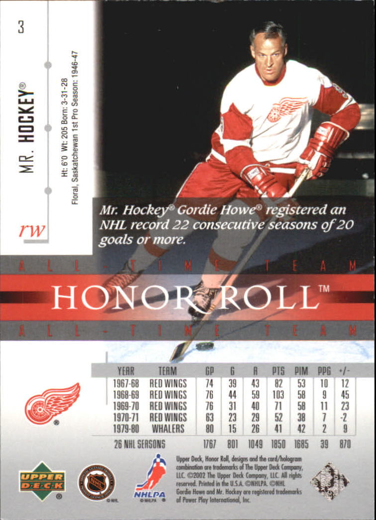 2001-02 Upper Deck Honor Roll #3 Gordie Howe back image